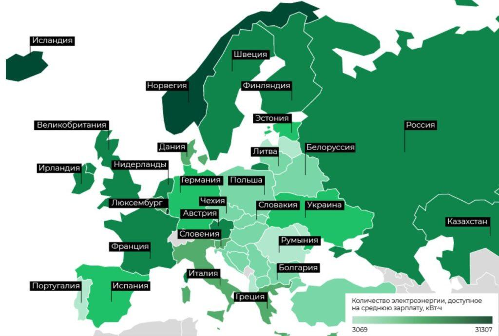 12 место занимает Россия среди европейских стран по доступности электроэнергии на среднюю зарплату