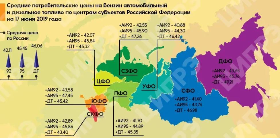 Цены на моторное топливо в России в июне 2019 года