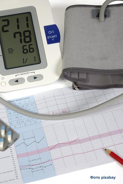 Как правильно измерить артериальное давление электронным автоматическим тонометром. Каких ошибок следует избегать